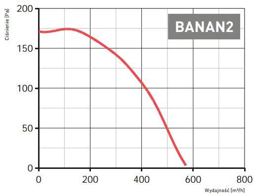zestaw_nawiewny_banan_darco