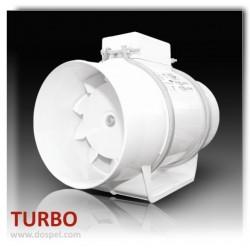 Wentylator kanałowy TURBO