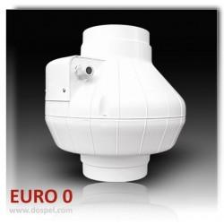 Wentylator kanałowy EURO 0