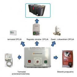 Automatyka komora mieszania STANDARD AIR
