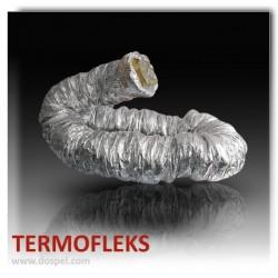 Przewód izolowany Termofleks