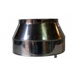 Stożki do kominów ceramicznych