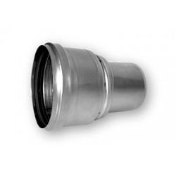 Redukcja turbo jednościenna